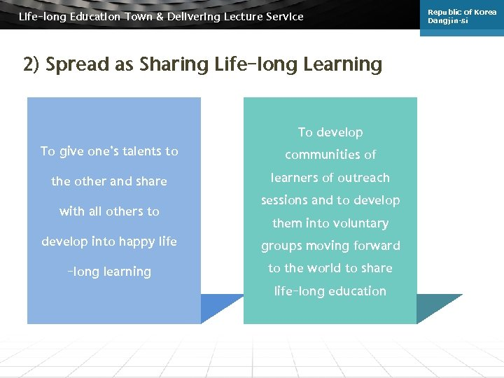 Life-long Education Town & Delivering Lecture Service 2) Spread as Sharing Life-long Learning To