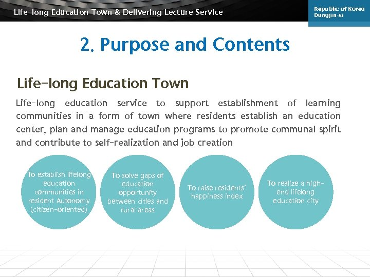 Republic of Korea Dangjin-si Life-long Education Town & Delivering Lecture Service 2. Purpose and