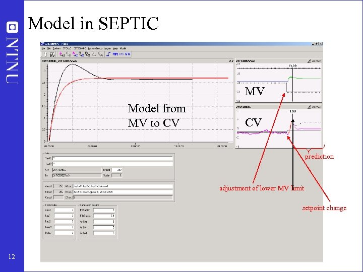 Model in SEPTIC MV Model from MV to CV CV prediction adjustment of lower
