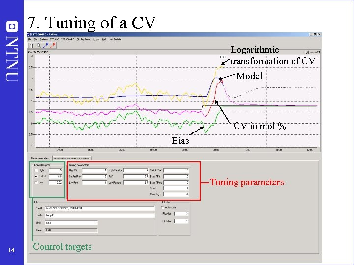 7. Tuning of a CV Logarithmic transformation of CV Model CV in mol %