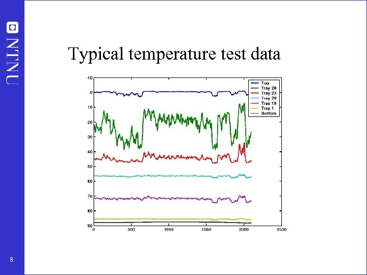 Typical temperature test data 8