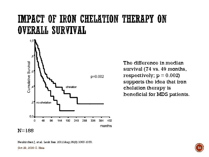 The difference in median survival (74 vs. 49 months, respectively; p = 0. 002)