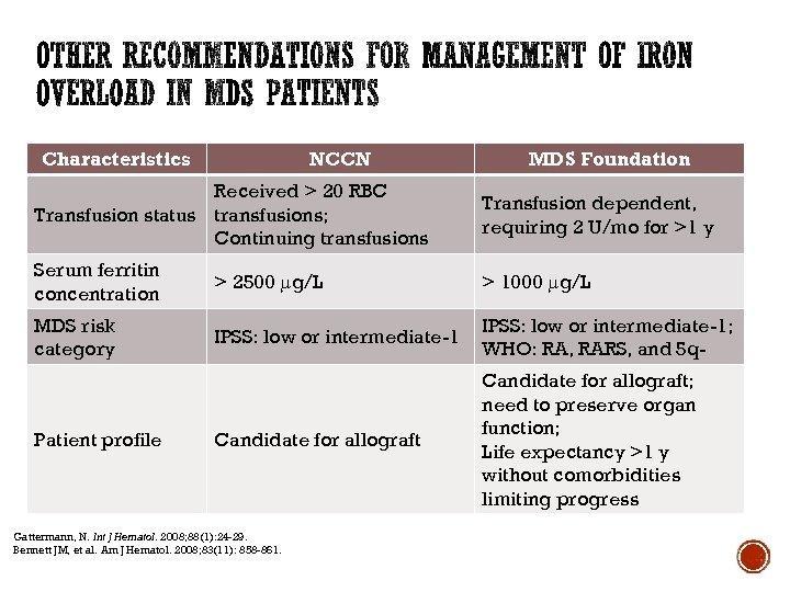 Characteristics NCCN MDS Foundation Received > 20 RBC Transfusion status transfusions; Continuing transfusions Transfusion