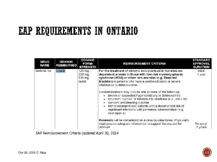 EAP Reimbursement Criteria Updated April 30, 2014 Oct 29, 2016 C. Hsia 45