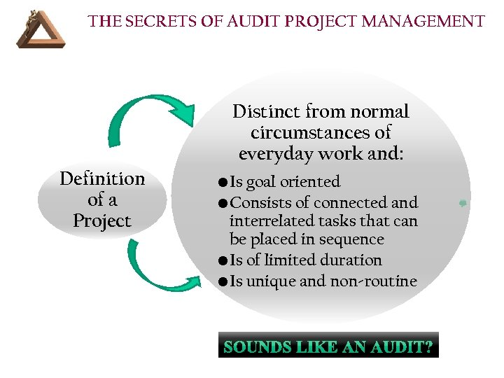 THE SECRETS OF AUDIT PROJECT MANAGEMENT Distinct from normal circumstances of everyday work and:
