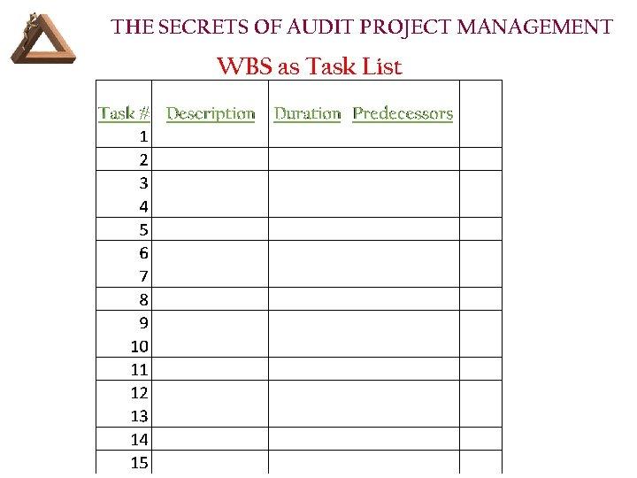 THE SECRETS OF AUDIT PROJECT MANAGEMENT WBS as Task List