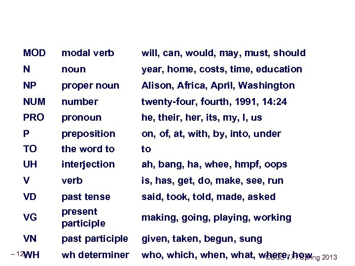 MOD modal verb will, can, would, may, must, should N noun year, home, costs,