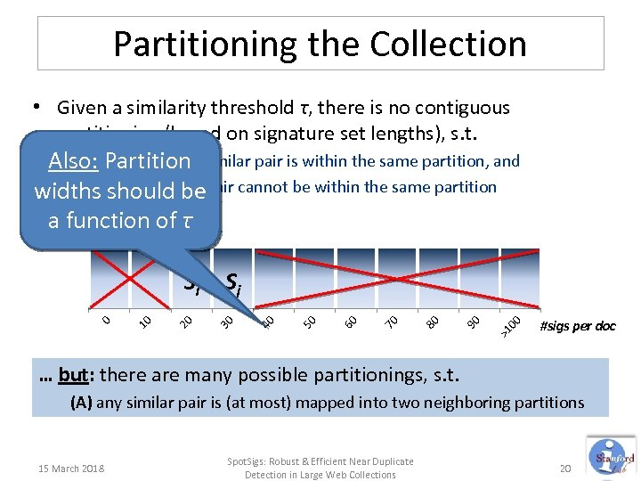Partitioning the Collection • Given a similarity threshold τ, there is no contiguous partitioning