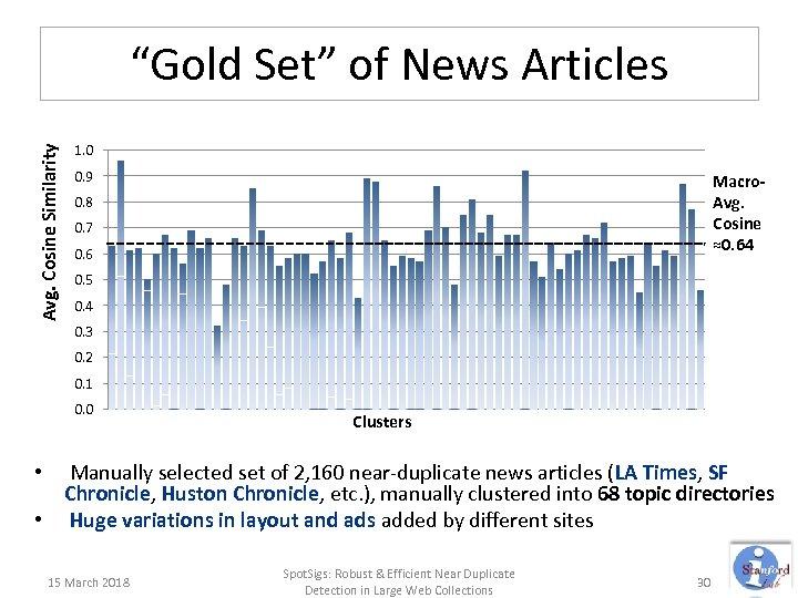 "Avg. Cosine Similarity ""Gold Set"" of News Articles 1. 0 0. 9 Macro. Avg."
