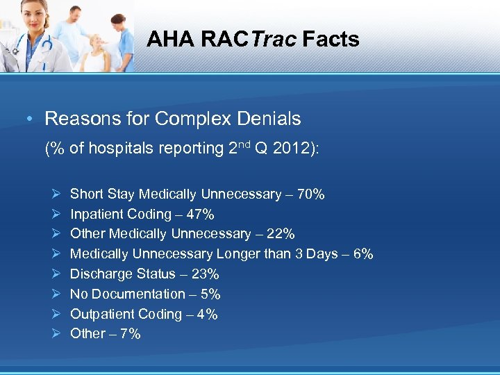 AHA RACTrac Facts • Reasons for Complex Denials (% of hospitals reporting 2 nd