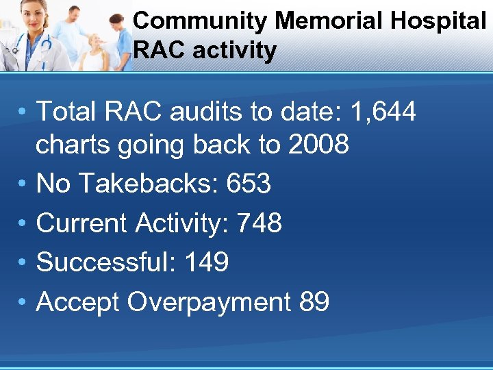 Community Memorial Hospital RAC activity • Total RAC audits to date: 1, 644 charts