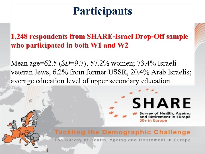 Participants 1, 248 respondents from SHARE-Israel Drop-Off sample who participated in both W 1