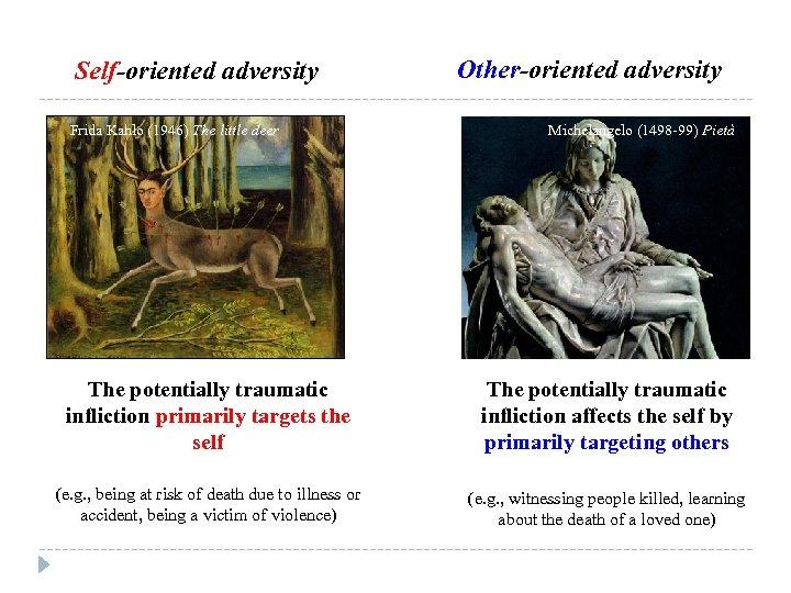 Self-oriented adversity Frida Kahlo (1946) The little deer Other-oriented adversity Michelangelo (1498 -99) Pietà