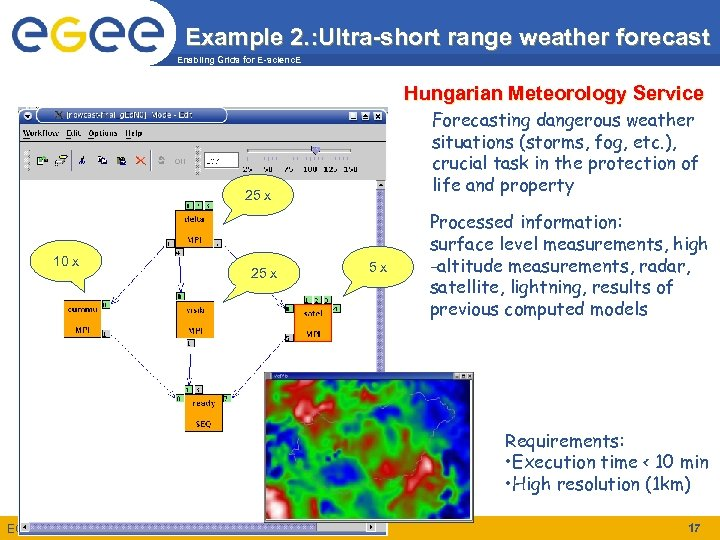 Example 2. : Ultra-short range weather forecast Enabling Grids for E-scienc. E Hungarian Meteorology