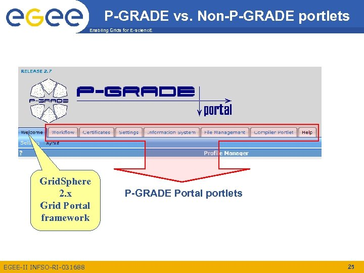 P-GRADE vs. Non-P-GRADE portlets Enabling Grids for E-scienc. E Grid. Sphere 2. x Grid