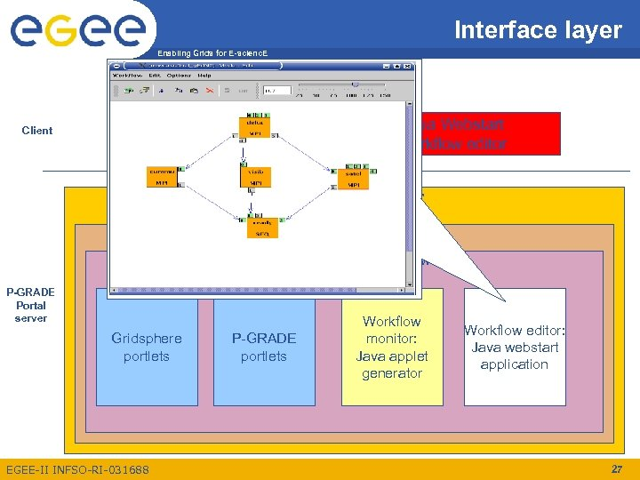 Interface layer Enabling Grids for E-scienc. E Client Java Webstart workflow editor Web browser