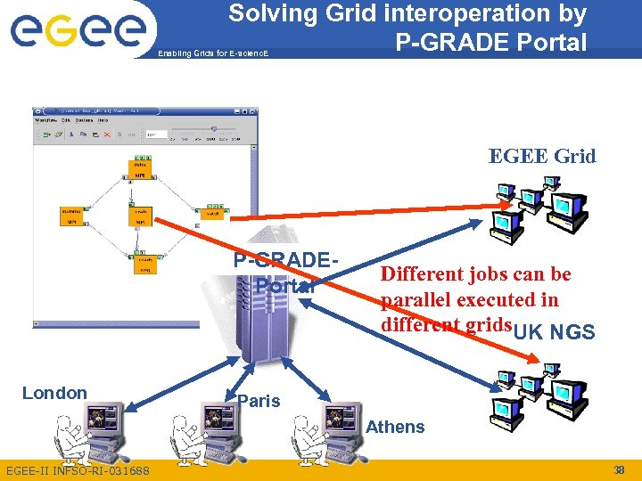 Solving Grid interoperation by P-GRADE Portal Enabling Grids for E-scienc. E EGEE Grid P-GRADEPortal