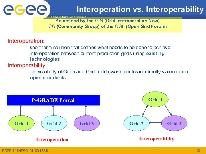Interoperation vs. Interoperability Enabling Grids for E-scienc. E As defined by the GIN (Grid