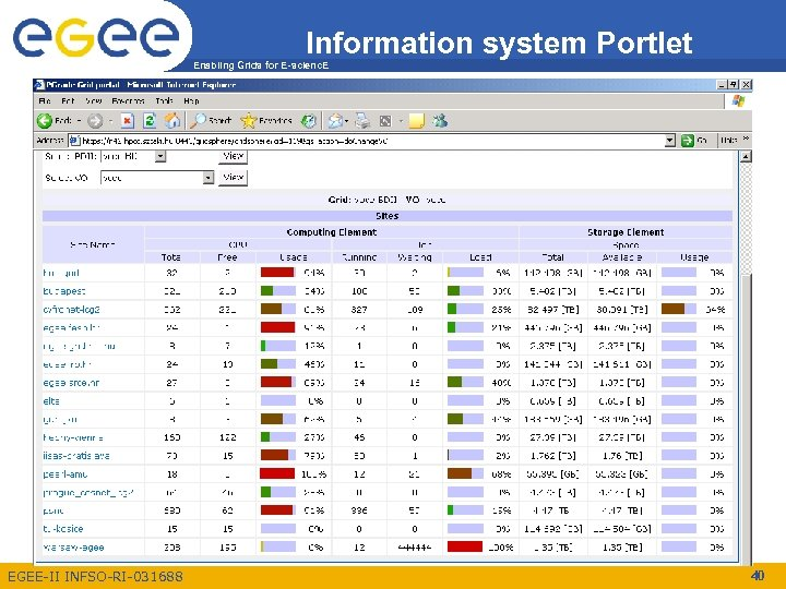 Information system Portlet Enabling Grids for E-scienc. E EGEE-II INFSO-RI-031688 40