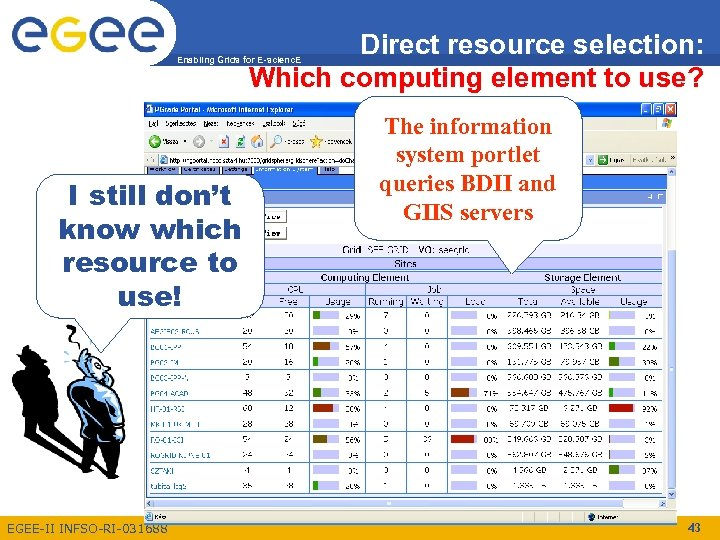 Direct resource selection: Which computing element to use? Enabling Grids for E-scienc. E I