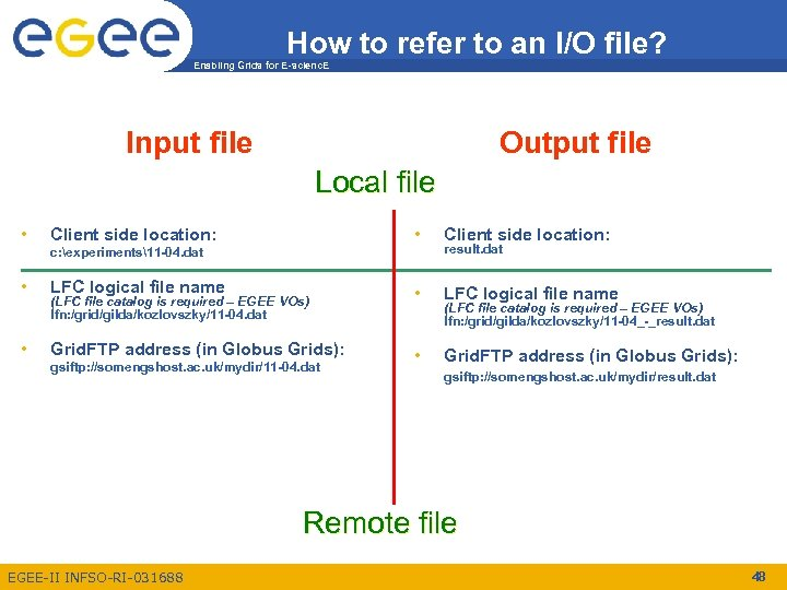 How to refer to an I/O file? Enabling Grids for E-scienc. E Input file