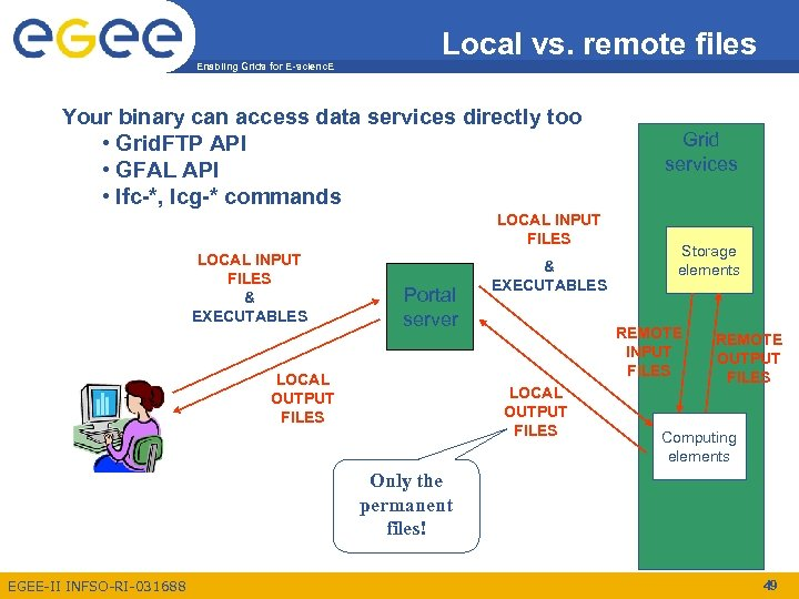 Enabling Grids for E-scienc. E Local vs. remote files Your binary can access data