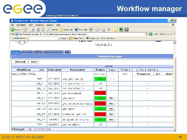 Workflow manager Enabling Grids for E-scienc. E • Lists available workflows • Enables –