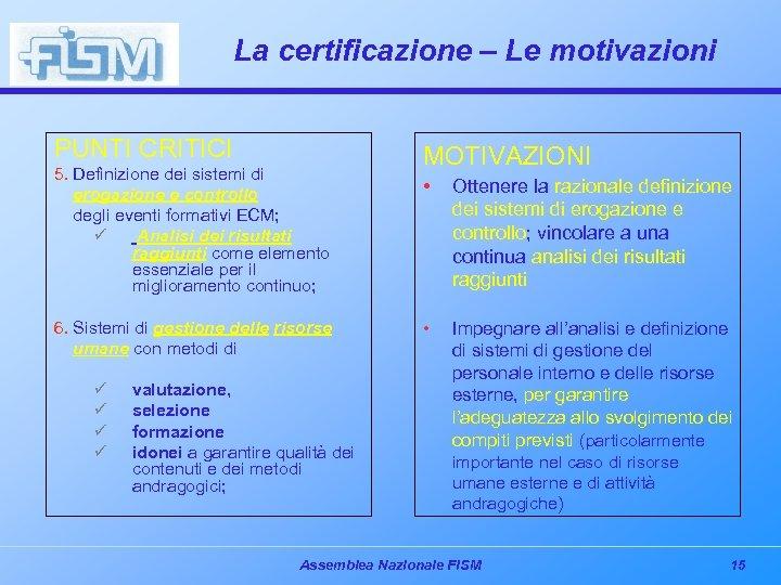 La certificazione – Le motivazioni PUNTI CRITICI 5. Definizione dei sistemi di erogazione e
