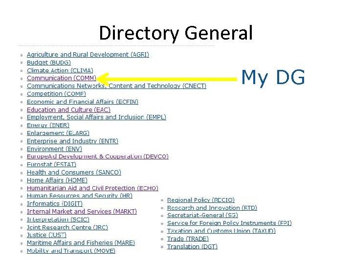 Directory General My DG