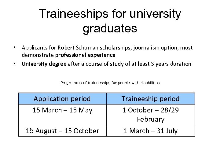 Traineeships for university graduates • Applicants for Robert Schuman scholarships, journalism option, must demonstrate