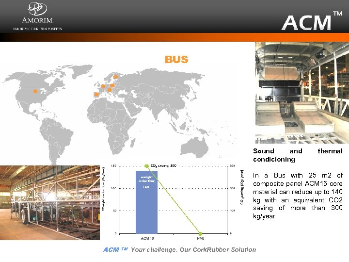 BUS Sound and condicioning thermal In a Bus with 25 m 2 of composite