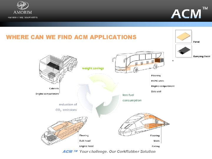 WHERE CAN WE FIND ACM APPLICATIONS ACM TM Your challenge. Our Cork. Rubber Solution