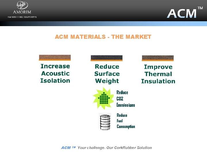 ACM MATERIALS - THE MARKET ACM TM Your challenge. Our Cork. Rubber Solution
