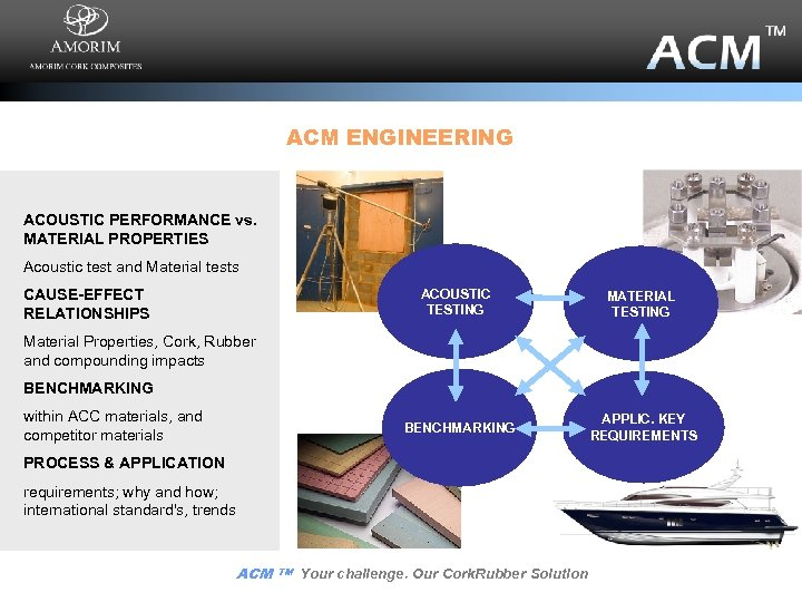 ACM ENGINEERING ACOUSTIC PERFORMANCE vs. MATERIAL PROPERTIES Acoustic test and Material tests CAUSE-EFFECT RELATIONSHIPS