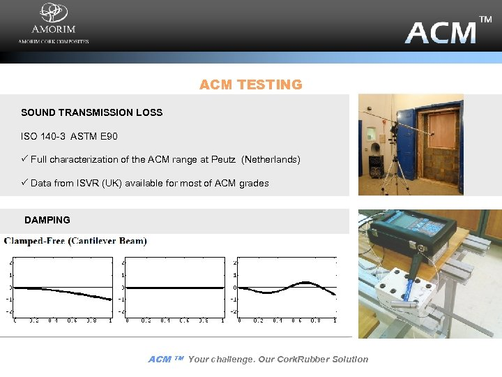 ACM TESTING SOUND TRANSMISSION LOSS ISO 140 -3 ASTM E 90 Full characterization of