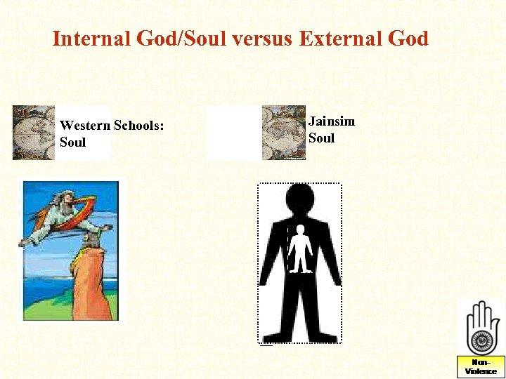 Internal God/Soul versus External God Jainsim Soul Western Schools: Soul __