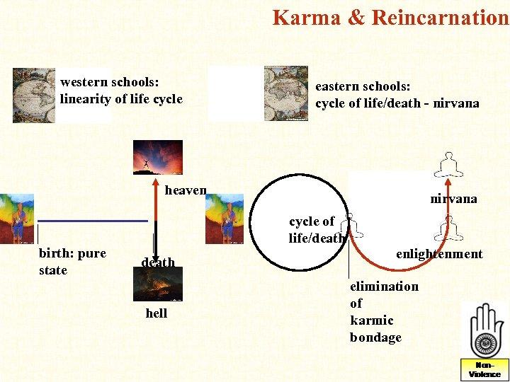 Karma & Reincarnation western schools: linearity of life cycle eastern schools: cycle of life/death