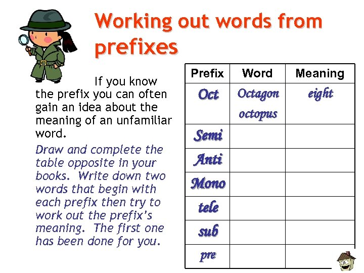 Working out words from prefixes If you know the prefix you can often gain