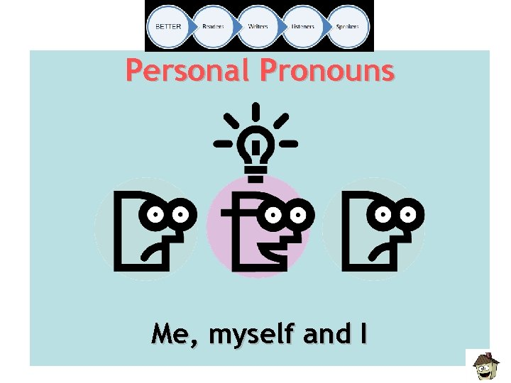 Personal Pronouns Me, myself and I