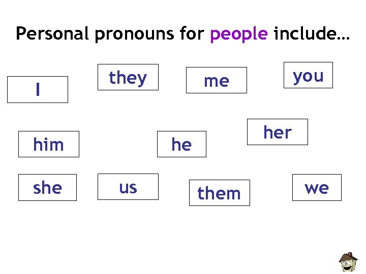 Personal pronouns for people include… I they him she her he us you me