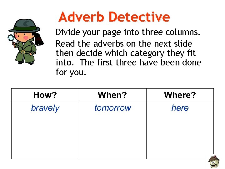Adverb Detective Divide your page into three columns. Read the adverbs on the next