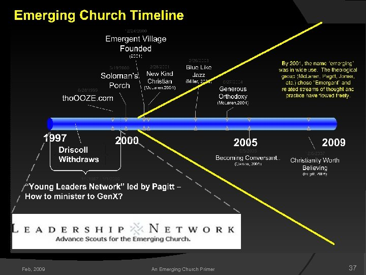 Feb, 2009 An Emerging Church Primer 37