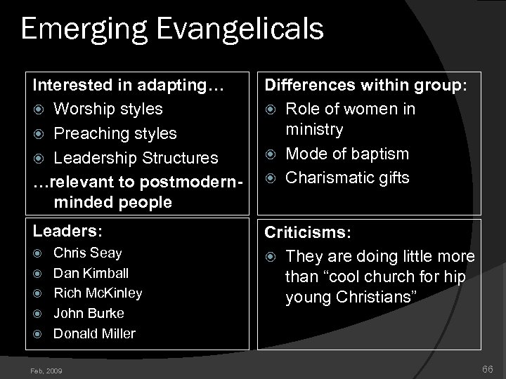 Emerging Evangelicals Interested in adapting… Worship styles Preaching styles Leadership Structures …relevant to postmodernminded
