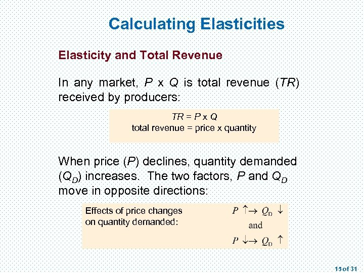 Calculating Elasticities Elasticity and Total Revenue In any market, P x Q is total