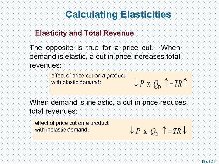 Calculating Elasticities Elasticity and Total Revenue The opposite is true for a price cut.