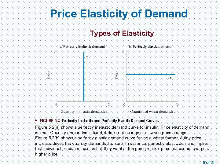 Price Elasticity of Demand Types of Elasticity FIGURE 5. 2 Perfectly Inelastic and Perfectly