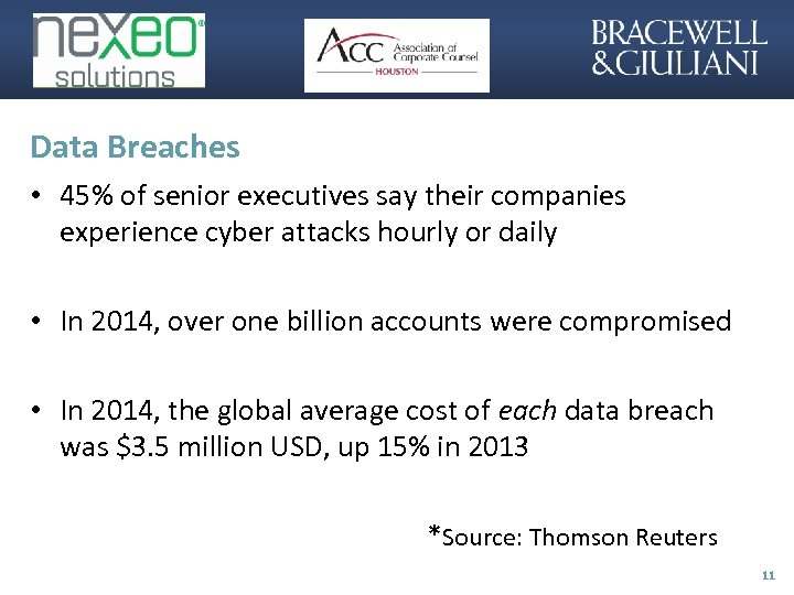 Data Breaches • 45% of senior executives say their companies experience cyber attacks hourly
