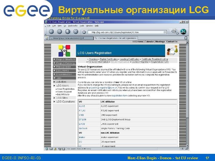 Виртуальные организации LCG Enabling Grids for E-scienc. E EGEE-II INFSO-RI-031688 Marc-Elian Begin - Demos