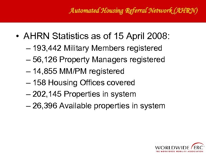 Automated Housing Referral Network (AHRN) • AHRN Statistics as of 15 April 2008: –