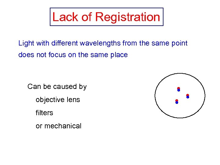 Lack of Registration Light with different wavelengths from the same point does not focus